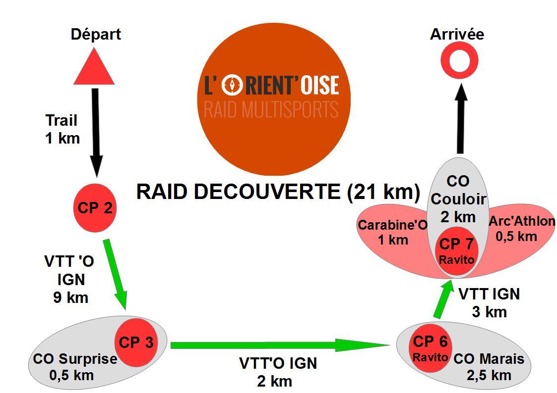 Calendrier Raid Multisport 2019.Le Raid Decouverte L Orient Oise