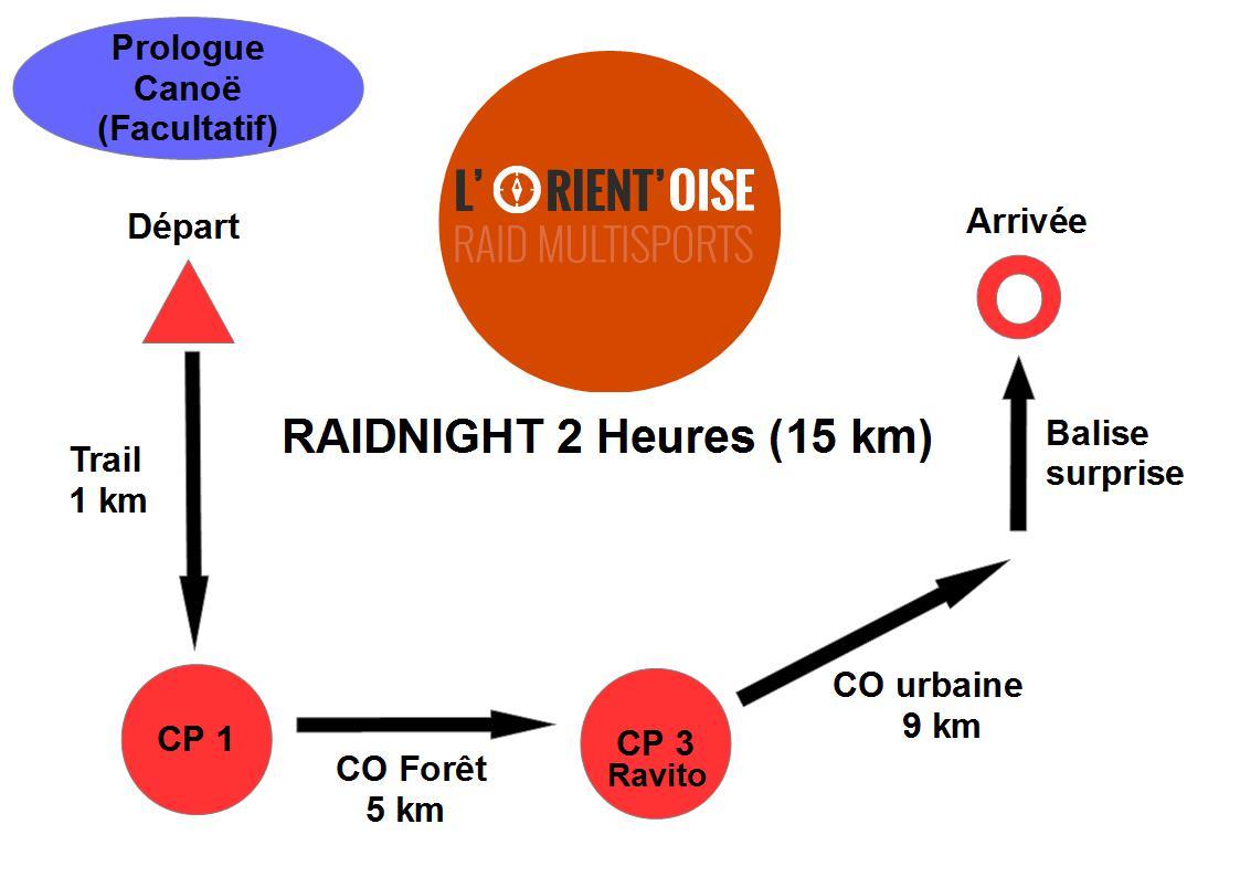 raidnight2