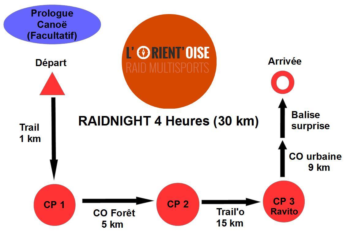 raidnight4